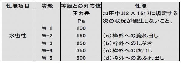 2017-11-02 asama midasi30.jpg